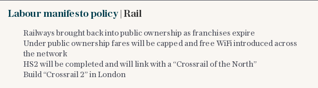 Labour manifesto policy | Rail