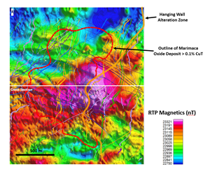 Pole Reduced Drone Mag Results on 2km x 2km Area over Marimaca Copper Project with location of main dykes and structures and the >0,1% CuT oxide surface outline. Cross section from Figures 1 and 5 is located for reference.