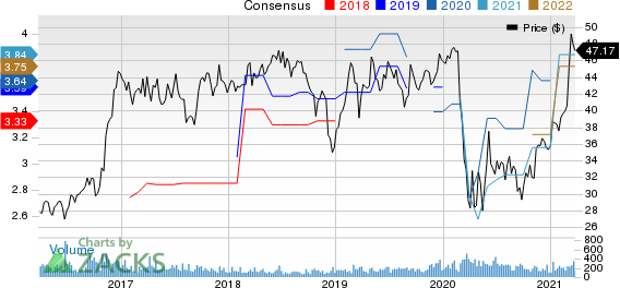 Camden National Corporation Price and Consensus