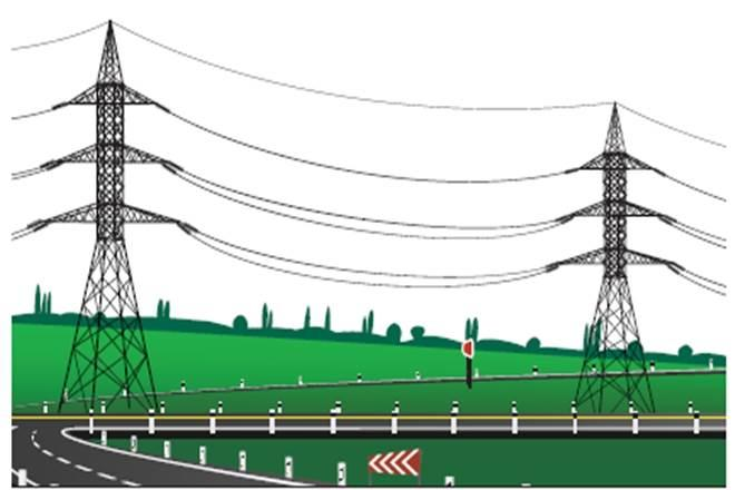 Power transmission, capacity addition, FY19, in dustry, news