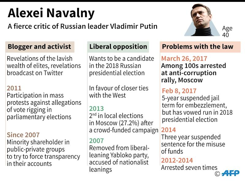 Russian opposition leader Alexei Navalny has been the subject of several legal cases in recent years (AFP Photo/Thomas SAINT-CRICQ)