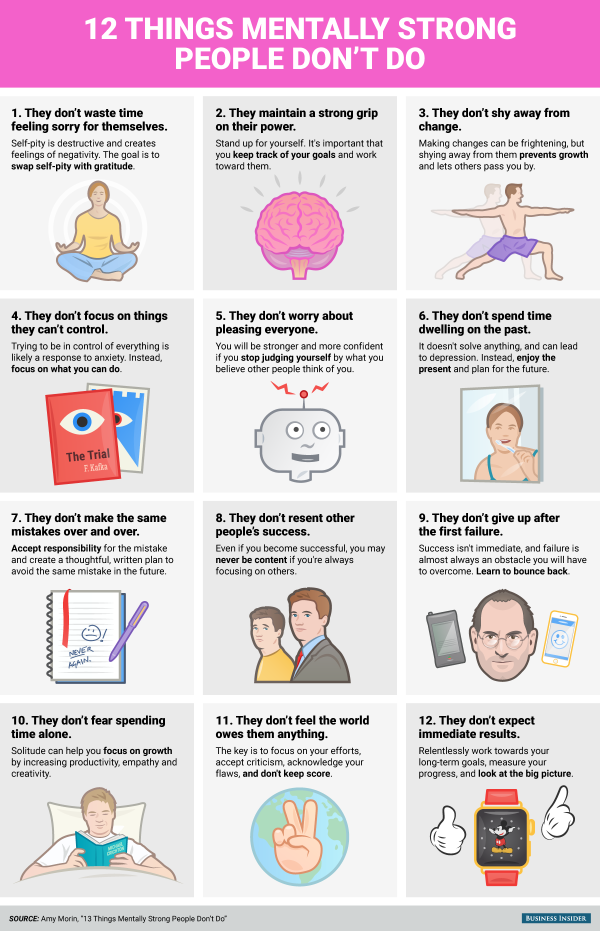 BI_Graphics_12 things mentally strong people don't do