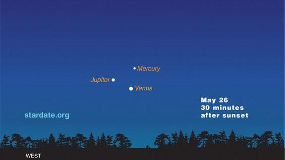 The two brightest planets, Venus and Jupiter, will help you find a fainter one, Mercury, as all three shine together in the western twilight about half an hour after sunset Saturday, May 25, 2013, and for a few days after.