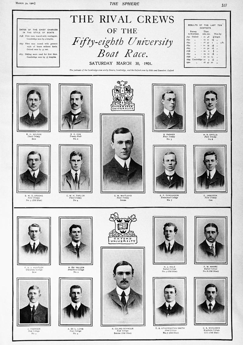 Crews for the 1901 Boat Race
