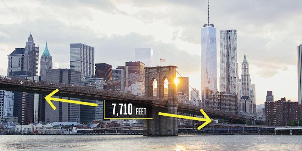 "<p><strong>New York City</strong></p><p>It may have taken 14 years to build, but when the <a href=""https://www.popularmechanics.com/technology/infrastructure/g85/4257814/"" rel=""nofollow noopener"" target=""_blank"" data-ylk=""slk:Brooklyn Bridge"" class=""link rapid-noclick-resp"">Brooklyn Bridge</a> opened in 1883 to connect Manhattan and Brooklyn, the single span of <a href=""https://www.history.com/topics/landmarks/brooklyn-bridge"" rel=""nofollow noopener"" target=""_blank"" data-ylk=""slk:1,595 feet"" class=""link rapid-noclick-resp"">1,595 feet</a> suspended by four cables was a sight to behold. It still is. Designed by John A. Roebling and with the construction led by son Washington Roebling and his wife, Emily, the project stands as an enduring symbol for bridge construction the world over. It may have been the 1884 P.T. Barnum spectacle of leading a herd of 21 elephants across the bridge that originally cemented the bridge's popularity. But today, from the 15.5-inch diameter cables comprised of 5,434 parallel steel wires, to the towers built of limestone, granite and cement, everything about the Brooklyn Bridge is iconic. </p>"