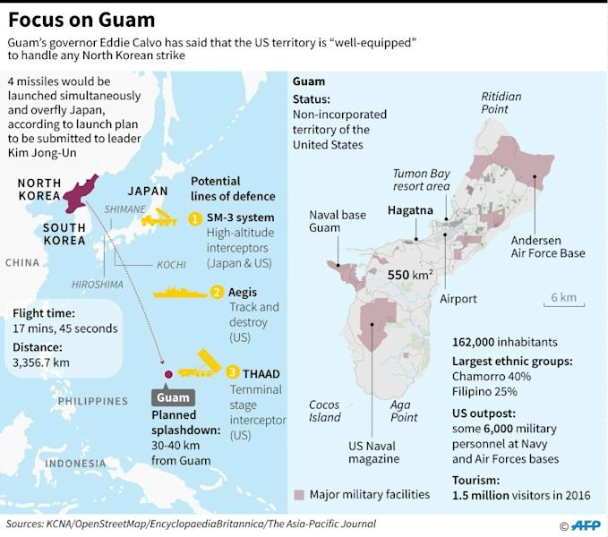 Updated map detailing a North Korean plan to fire missiles into waters off Guam, with factfile on Guam, plus details on anti-missile defenses