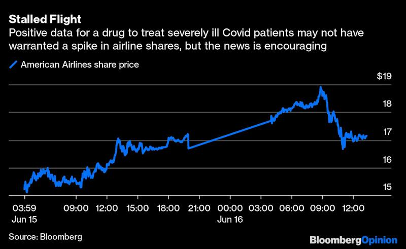 Celebrate Oxford Covid Drug News, But Not With Travel Stocks