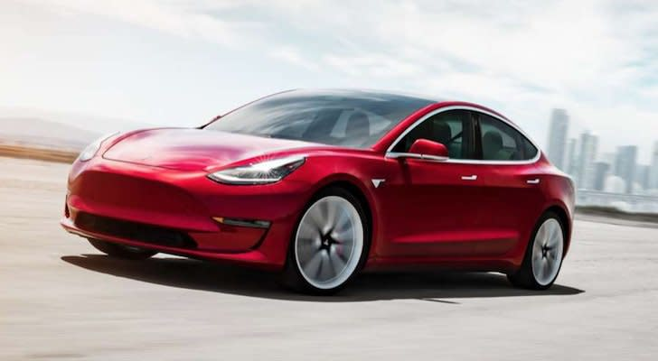 20 Short-Squeeze Stocks: Tesla (TSLA)