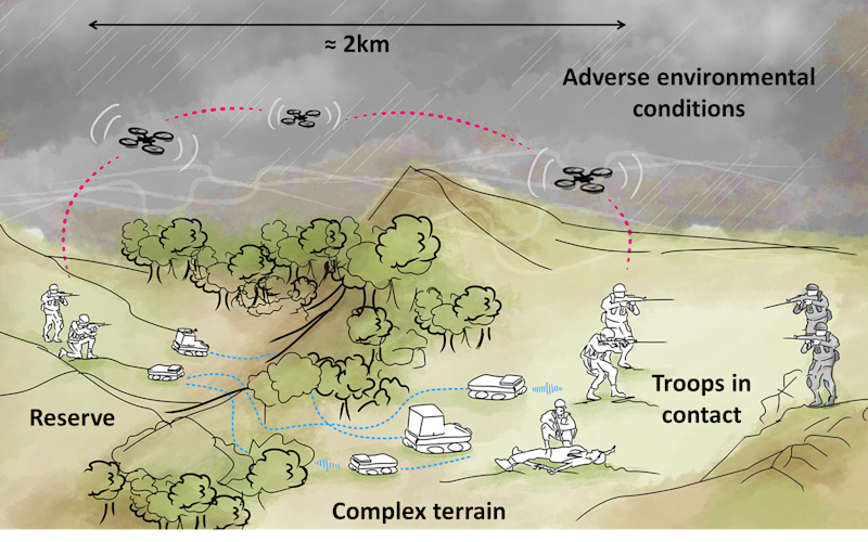 An MOD impression of what 'last mile autonomous resupply' could look like - Credit: MOD