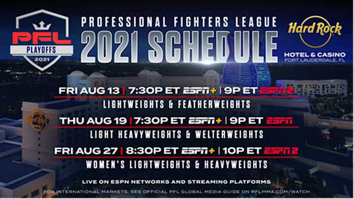 PFL MMA playoffs in South Florida at the Hard Rock Hotel & Casino near Hollywood.