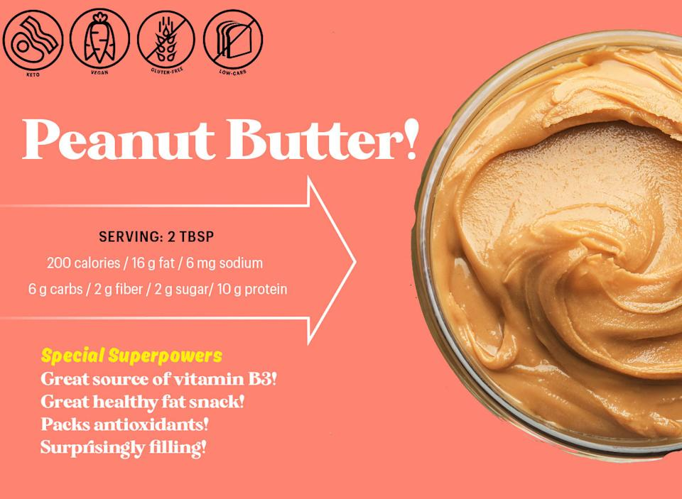 peanut butter nutrition profile