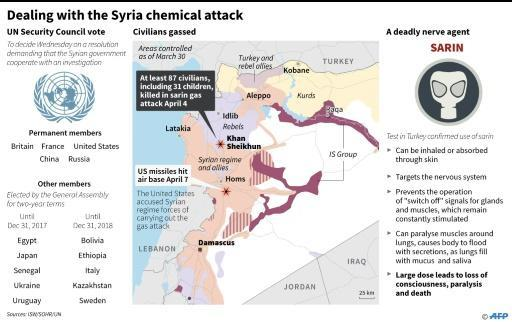 US-Russia war of words over Syria clouds Moscow talks