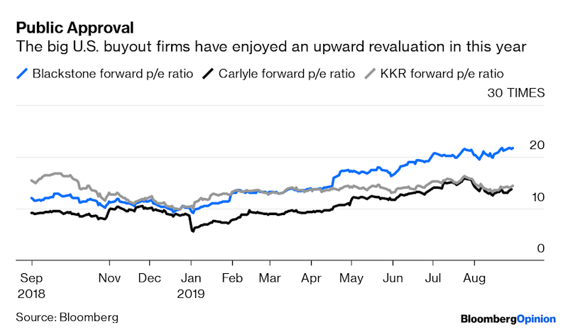 Can a Swedish LBO Firm Do What Carlyle Couldn't?