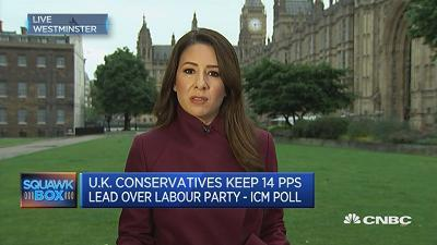 With the U.K.'s general election just weeks away, CNBC's Karen Tso talks about the latest movements in the polls and how Theresa May's Conservatives party is faring.
