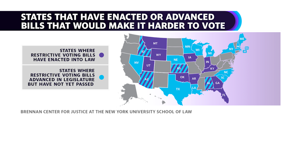 States have already enacted more than 20 laws this year that will make it harder for Americans to vote.