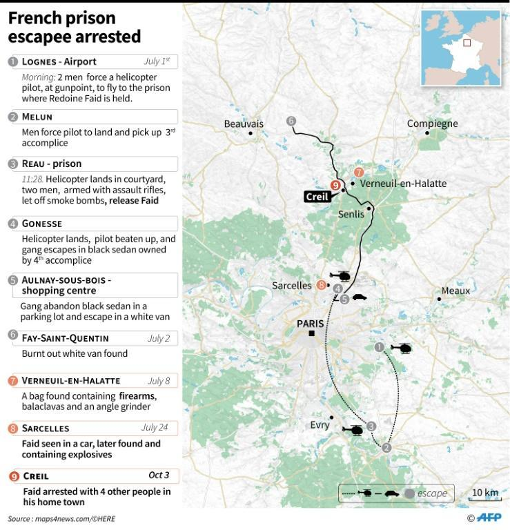 Chronology of French armed robber Redoine Faid since his escape by helicopter in a daring prison break on July 2