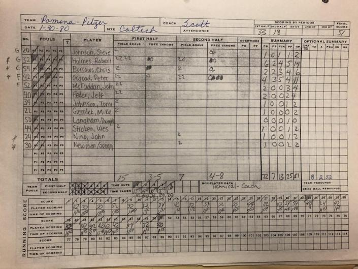 The scorebook for Pomona-Pitzer from a Jan. 30, 1980, basketball game against Caltech.