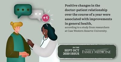 One aspect of quality medical care is the quality of physician-patient relations.