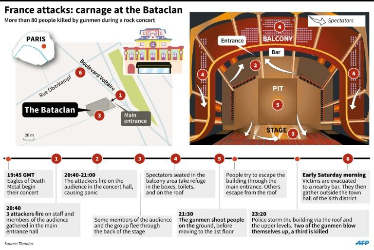 Drawing of the Bataclan concert halland details of the attack 180 x 120 mm