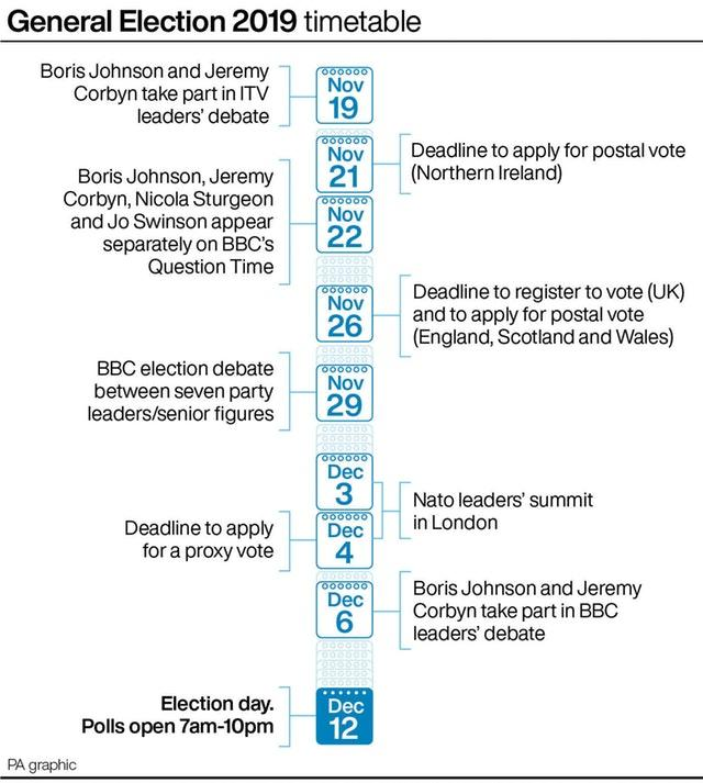 General Election 2019 timetable