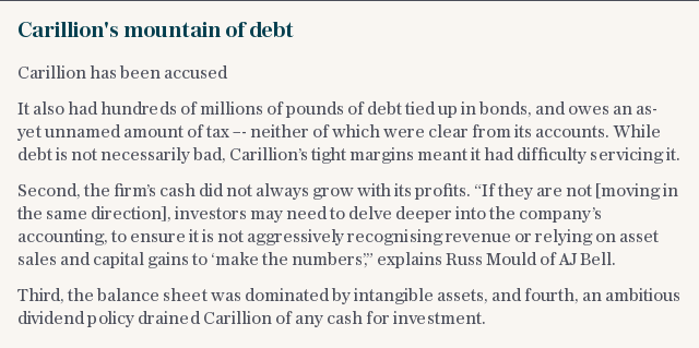 Carillion's mountain of debt