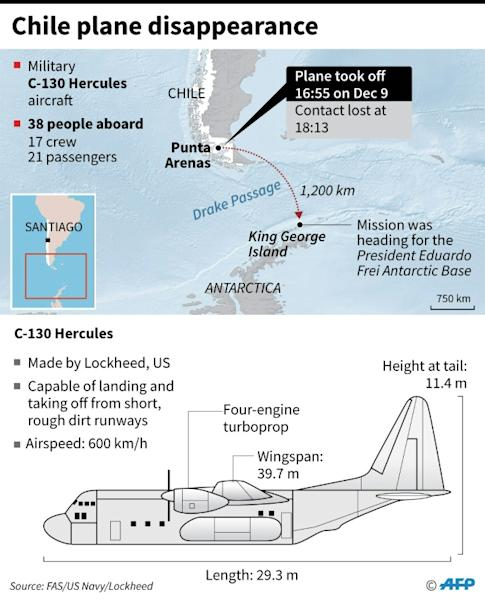 Graphic on an Antarctica-bound Chilean Air Force military plane which disappeared on Monday after taking off from the southern city of Punta Arenas. (AFP Photo/Janis LATVELS)