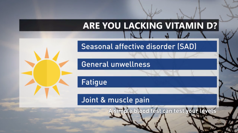 Vitamin D deficiency - check list