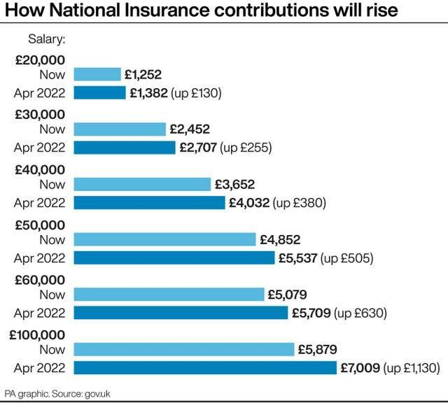 Social care graphic