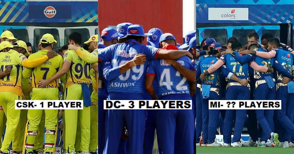 IPL Team Wise Players In India's Squad For T20 World Cup 2021