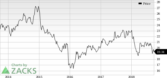 Shaw Communications' (SJR) financial performance gains momentum as it emerges as a pure-play telecommunications company.