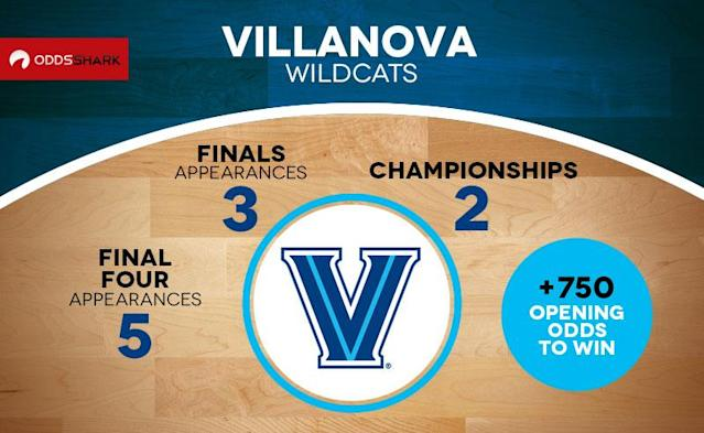 No team has repeated as national champion at the NCAA tournament since the Florida Gators accomplished the feat a decade ago, but the Villanova Wildcats are primed to break that streak this year. Villanova, the tournament's top seed, is playing elite basketball right now. As the Wildcats prepare for a first-round matchup against the winner of Mount St.