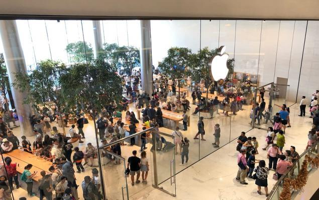 The Zacks Analyst Blog Highlights: Apple, Coupa Software, Zendesk and CrowdStrike