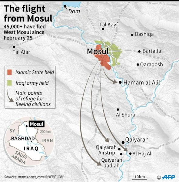 The flight from Mosul