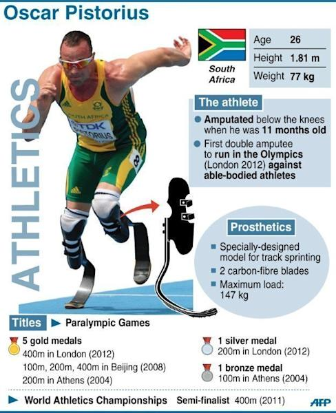 "Profile of South African sprinter Oscar Pistorius. His family has insisted that the evidence will refute ""any possibility of a premeditated murder or indeed any murder at all"""