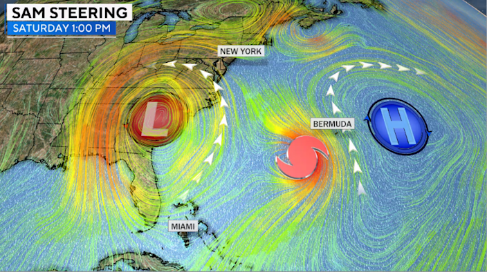 This is the steering based off of one model - the European. This is only a forecast and is bound to change as the date is still more than a week away. / Credit: CBS News
