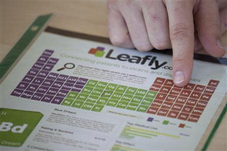 Brendan Kennedy, CEO of Privateer Holdings and President of Leafly, displays a print advertisement for Leafly in Seattle Washington July 2, 2013. REUTERS/David Ryder
