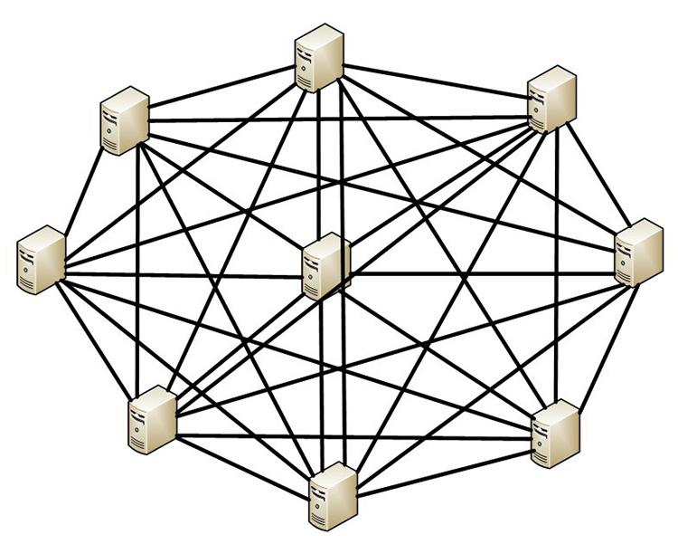 In a true mesh network, individual nodes are able to communicate with each other. As a true mesh Wi-Fi system, Velop is able to adapt more effectively to various houses.