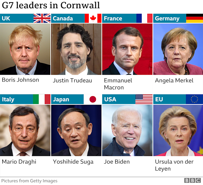 A graphic showing the G7 attendees