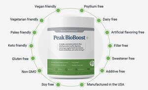 Peak BioBoost Reviews - Facts About Peak Biome Supplement