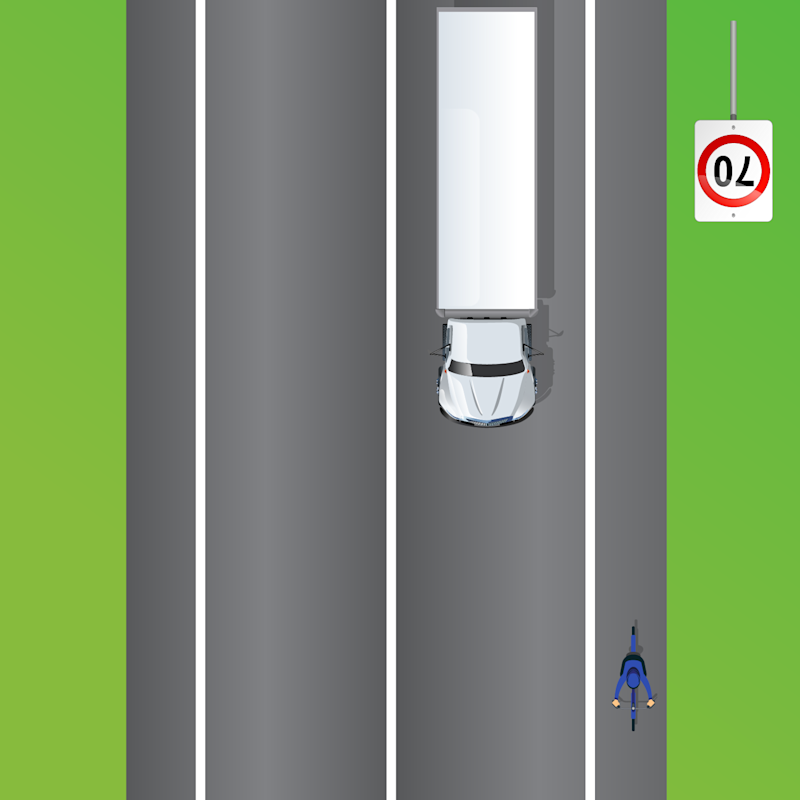 A graphic shows a truck about to pass a cyclist in a 70 zone. The rule is if the speed's over 60km/h vehicles have to keep a 1.5-metre gap when passing cyclists. Lower than that it's a one-metre gap.