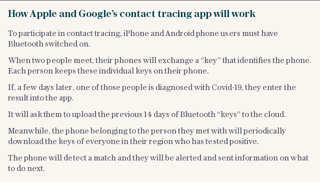 Apple and Google contract tracing