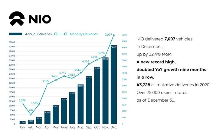 nio_december__2020_delivery_graphics_1_-_resized.jpg