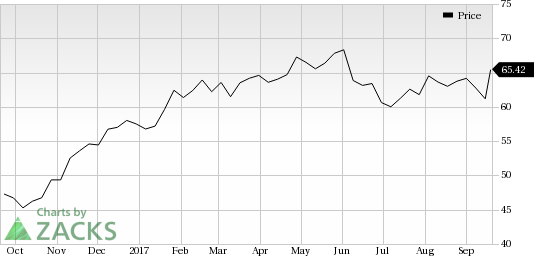 T Mobile Tmus Looks Good Stock Adds 5 9 In Session