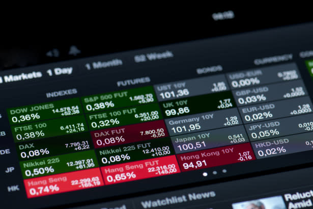 European Equities: Economic Data, COVID-19, and Capitol Hill to Drive the Majors