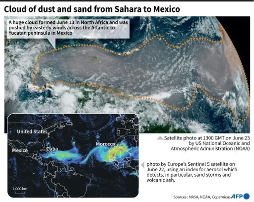 Satellite images of a massive cloud of dust and sand pushed by the wind from North Africa to Mexico