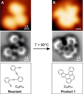Reaction in Action: Before and After Pictures at the Atomic Level