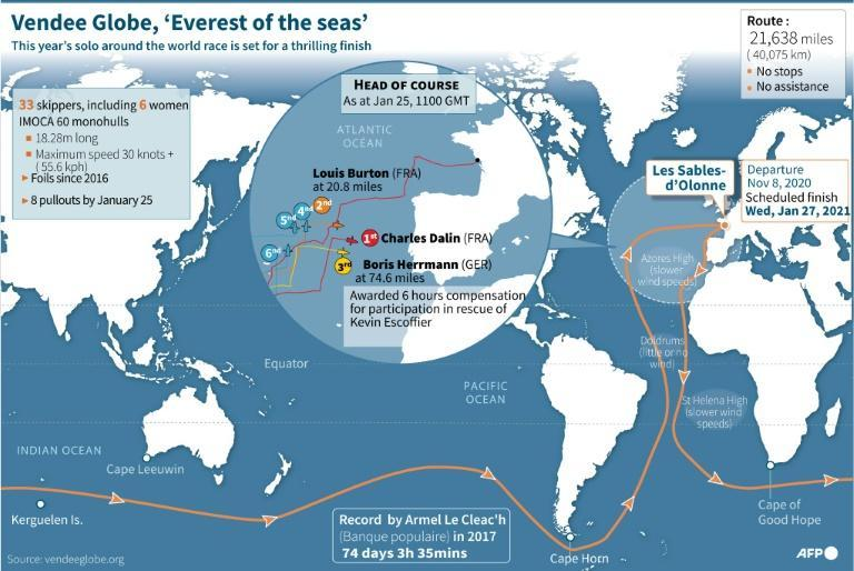 The route of this year's Vendee Globe solo round-the-world yacht race with a focus on the leading group on Monday