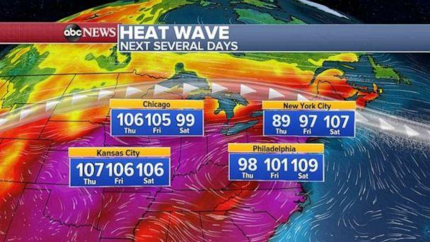 PHOTO: Triple-digit highs are expected near the end of the week. (ABC News)