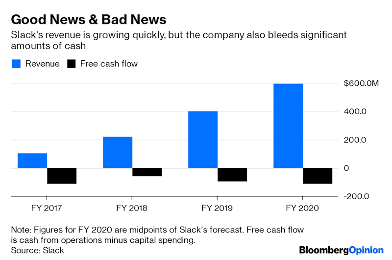 """(Bloomberg Opinion) -- As Slack Technologies Inc. flips a switch laterThursday and becomes a public company, it's another sign of how far the world has progressedbeyond the old times of corporate technology.What's different nowis that it actually matters whatyou want.Until the last decade or so, the technology that workersused in office jobs was largely chosen by bosses far above them. The computer at the desk, the email system, the software that workers used to keep track of expenses or crunch abusiness unit's finances were all imposed on them. And it was frequently terrible, because ease of use wasn't necessarily an important quality to sell software.Cubicle jockeys have a lot moresay in what techthey use at work these days. Relatively young software from the likes of Slack, Box Inc., Zoom Video Communications Inc., Google's G Suite and SurveyMonkey parent SVMK Inc. have free or inexpensive versions for people to try by themselves. Theidea is that a few workers will test it out unofficially and like it enough to persuadetheir employers to pay for the techbecause ithelps them do their jobsmore effectively. And many companies are listening.This """"bottom-up""""business strategy has become a standard approachforcloud software aimed at businesses. Similar tactics were key for Amazon Web Services and other services used by technical specialists inside companies, and that has spread to more departments.Slack is perhaps the apotheosis of thebottom-up boom. Video conferencing or spreadsheet software can be useful even if one person at a company uses it. But team communicationsoftware like Slack is truly only handy if a critical mass of people are using it. That's why Slack needs to win over workersand then persuadetheir bosses to pay for versions that are tuned toa corporation's security and data-compliance needs. (Bloomberg Beta, the venture capital arm of Bloomberg LP, is an investor in Slack.)Some things in corporate IT don't change, though. Young cloud software companies l"""