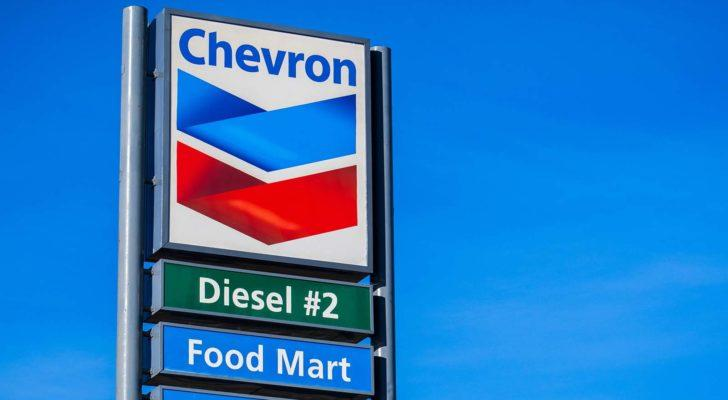 Chevron Stock Shows Just How Much the World Has Changed